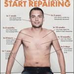Stop Smoking & Start Repairing